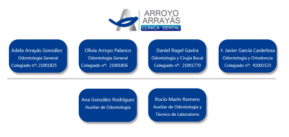 Clinica Arroyo&Arrayas